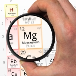 Magnesium symbol - Mg. Element of the periodic table zoomed with magnifying glass